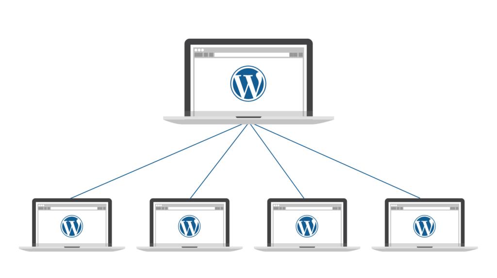 Bilingual website WordPress